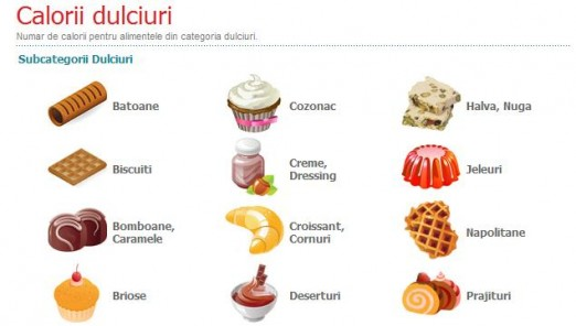subcategorii calorii 522x296 Categorii alimente