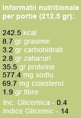 info barcute carne Barcute (dovlecei) cu carne Slabuta